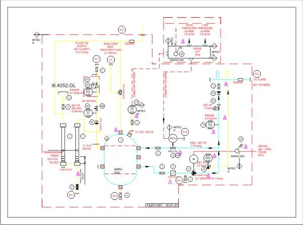 Tabliczka ze schematem elektrycznym maszyny