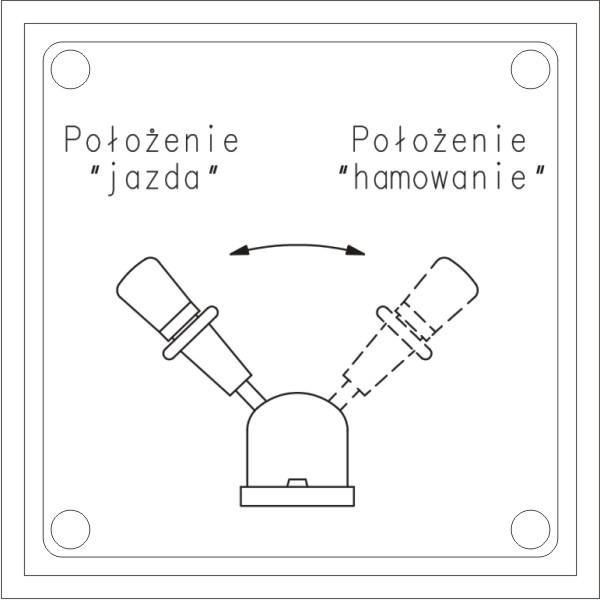 Tabliczka ze schematem położenia hamulca